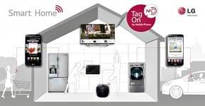 Le concept Smart Home par LG