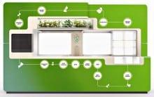 Le concept GreenKitchen de Whirlpool